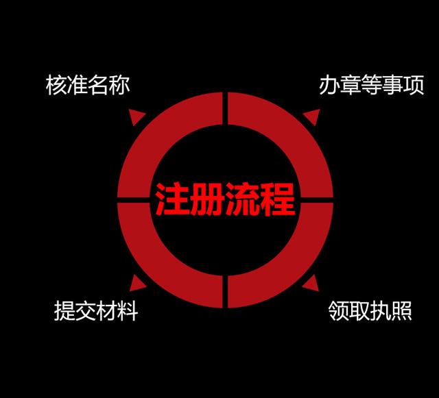 太原工商注册,太原公司注册,太原注册公司